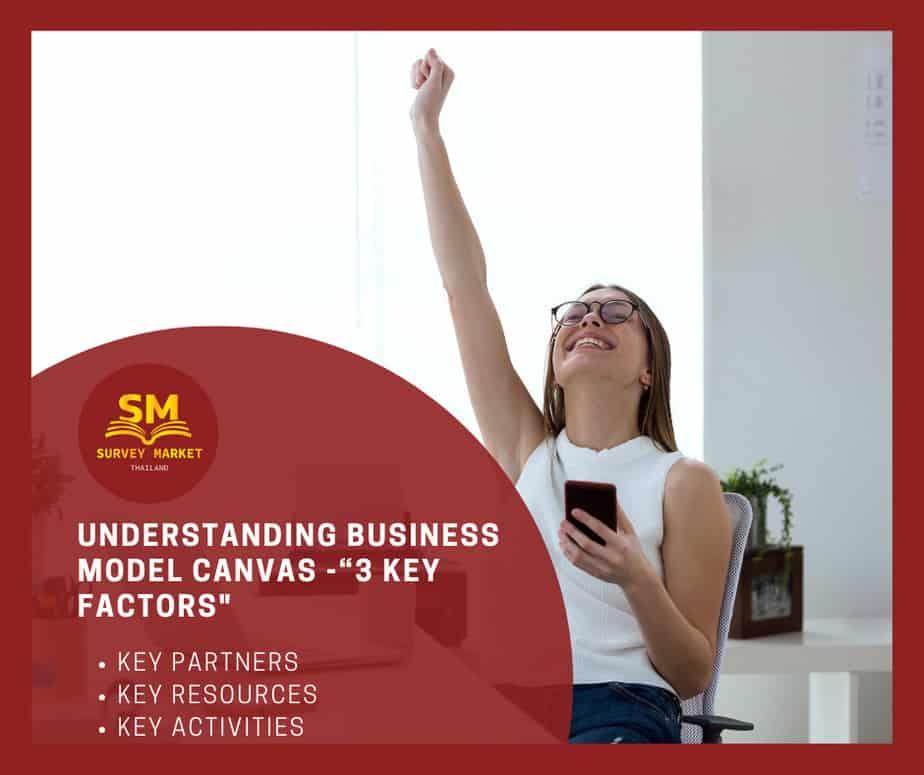 """UNDERSTANDING BUSINESS MODEL CANVAS -""""3 KEY FACTORS"""""""